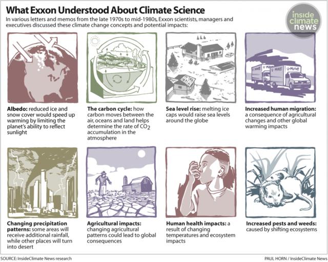ExxonClimateScienceA1058px.png