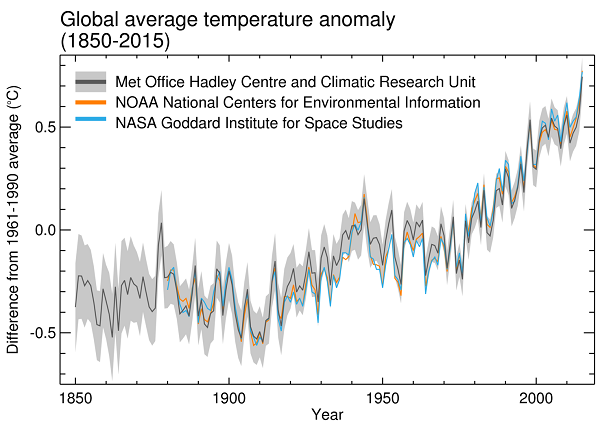HadCRUT4 - compare_datasets_wmo_600px4_1.png