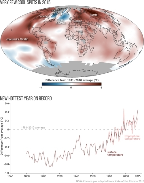 StateoftheClimate2015_surfacetemps_map_and_graph_620.jpg