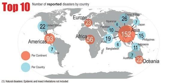 UNISDR Disaster 2015 03.jpg